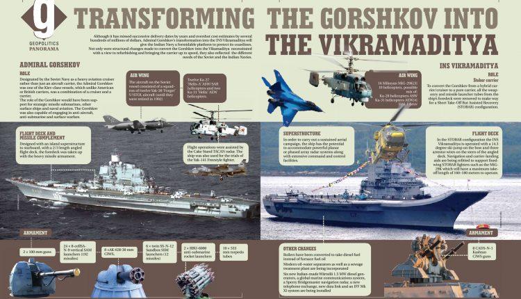 Admiral-Gorshkov-INS-Vikramaditya-17