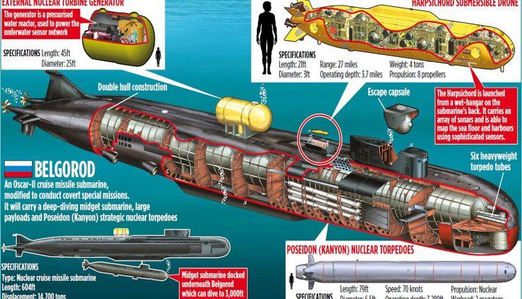 belgorod_submarin_20_feb_2021