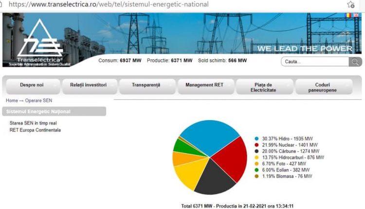 tabel_energie2